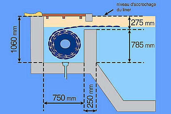 Volet auto r novation rev tement piscine polyester by tca rp - Piscine avec volet roulant immerge ...